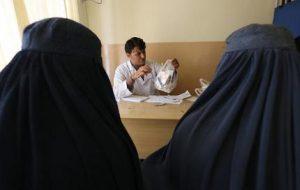 Afghanistan Mental Health