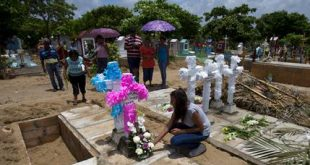 Mexico Surging Bloodshed