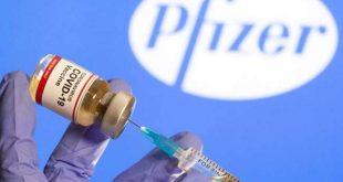 COVID-19 वैक्सीन अंतिम विश्लेषण में 95% प्रभावी, जल्द ही करेंगे मंजूरी के लिए आवेदन